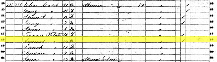 1860 White County, Tennessee Census